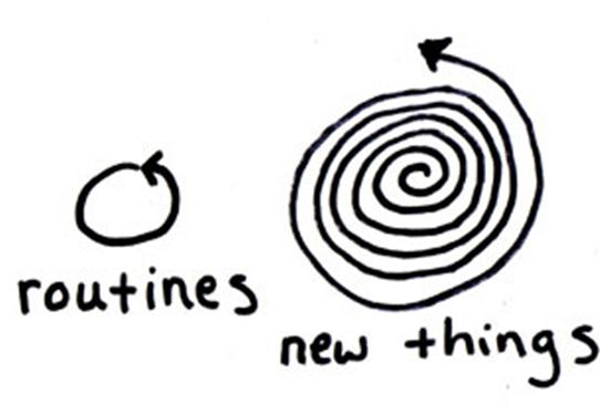 routines vs new things